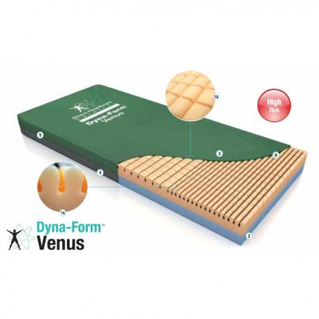 Saltea antiescare model Dyna-Form Venus